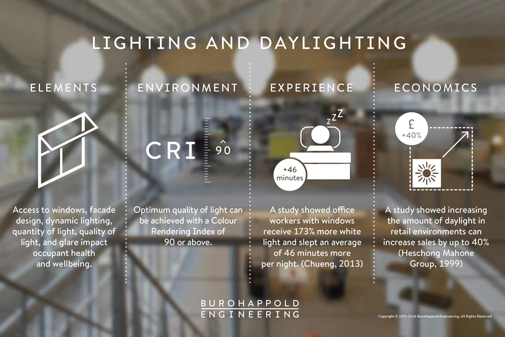 lighting and daylighting.jpg
